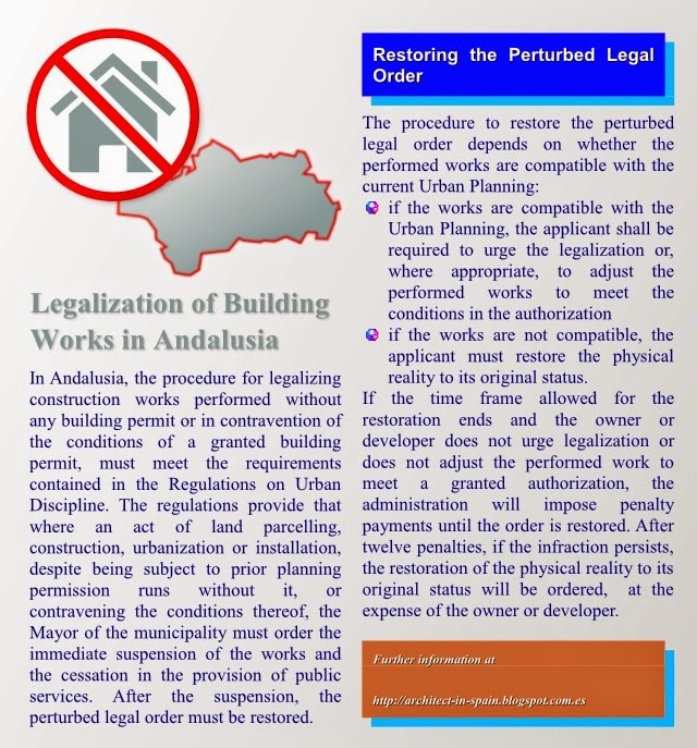 Legalization of Buildings in Andalusia