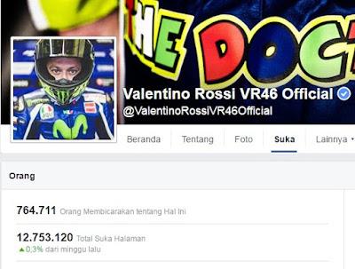 Banyak Fans, Rossi Atlet Paling Berpengaruh di Italia