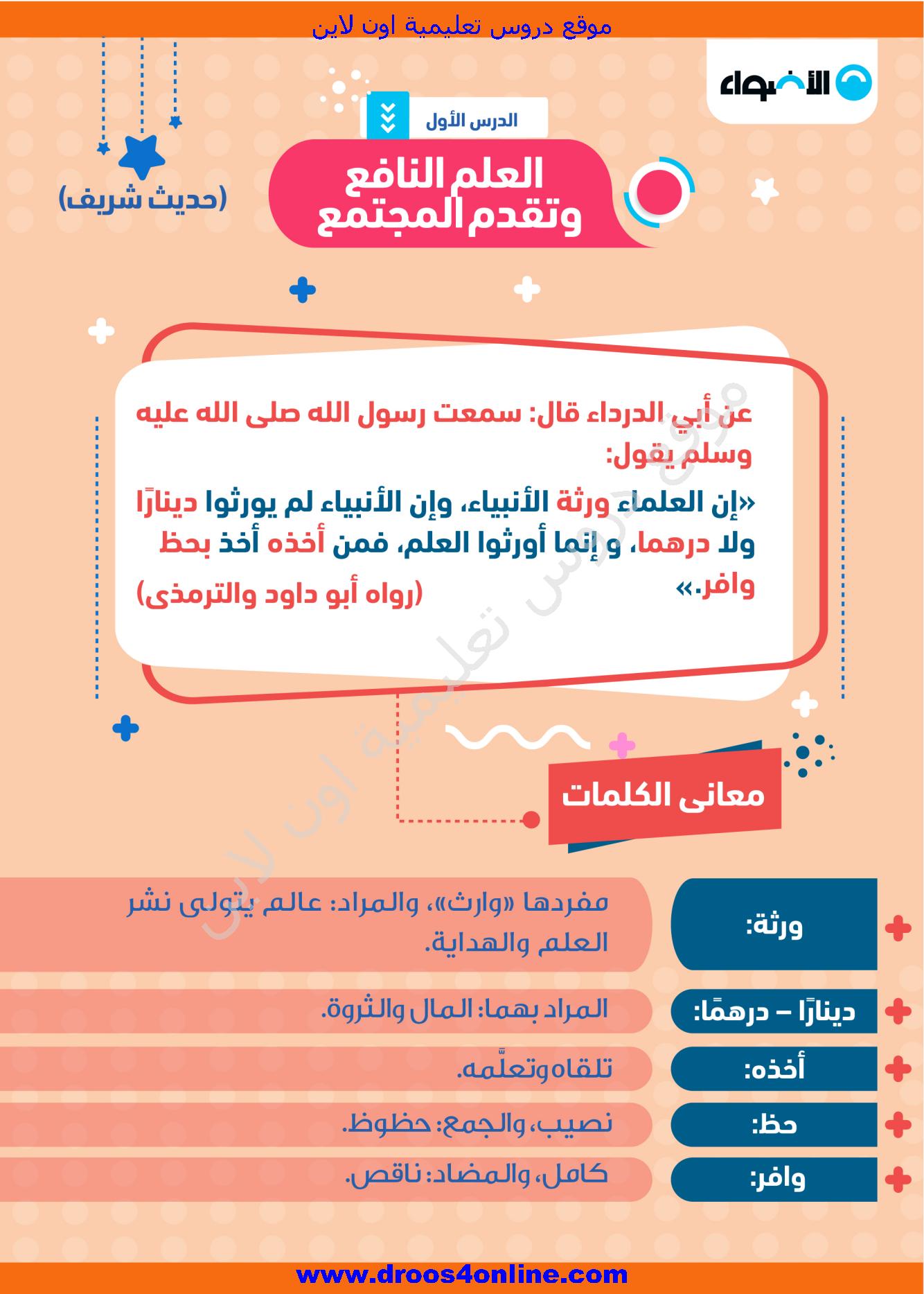 افضل مذكرة شرح لغة عربية (خرائط ذهنية) للصف الخامس الإبتدائى الترم الأول 2022 من الأضواء
