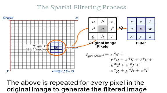 a spatial median filter for noise Spatial filter) for ease of  simple median filter, but provides less noise sup-pression in uniform regions adaptive mean p-median (ampm) the adaptive mean p.
