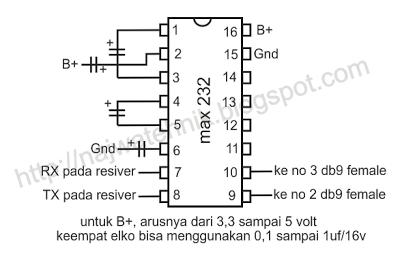 Skema RS232
