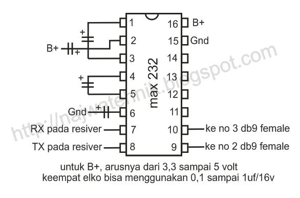 Skema RS232 Menggunakan Max232