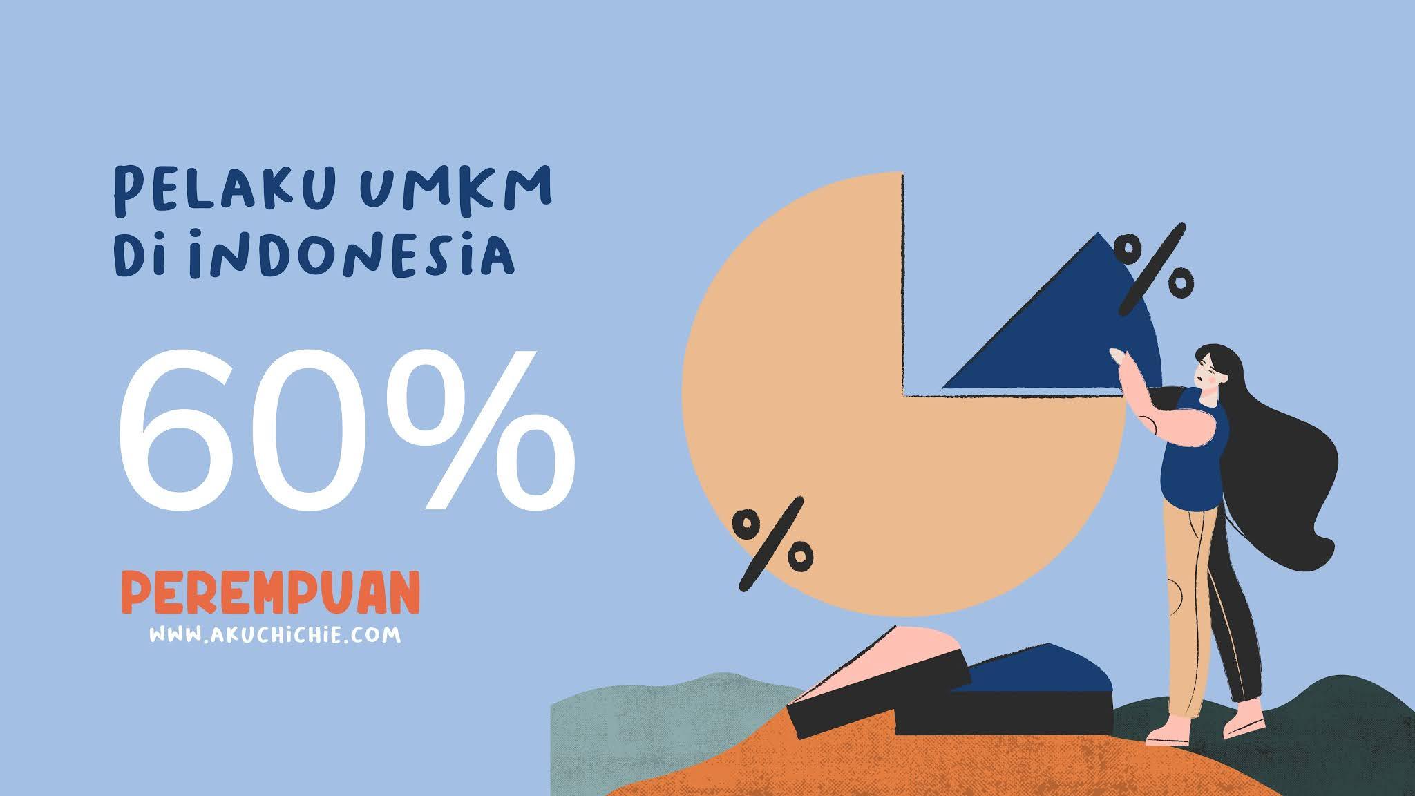 perempuan merupakan pelaku umkm terbesar di Indonesia