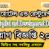 Hotel and Restaurant job at Human capital and development department 2019 । newbdjobs.com