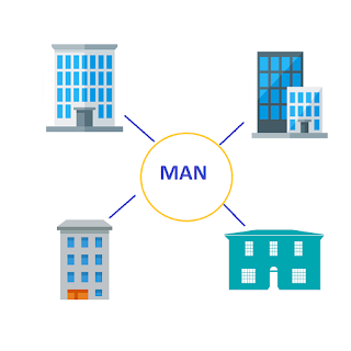 What is MAN? - Explained