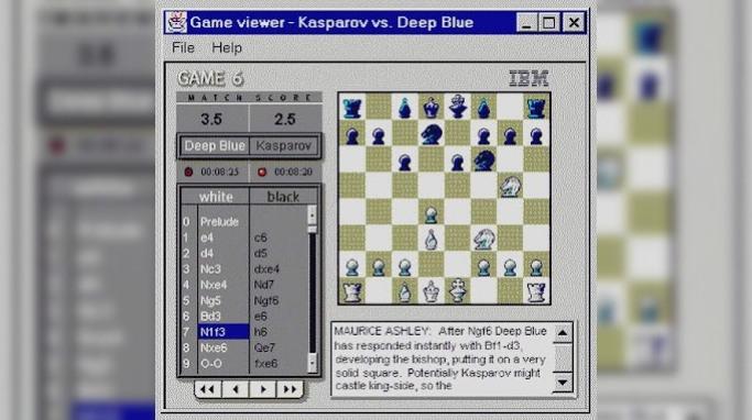 Permainan Catur Antar Manusia Lawan komputer