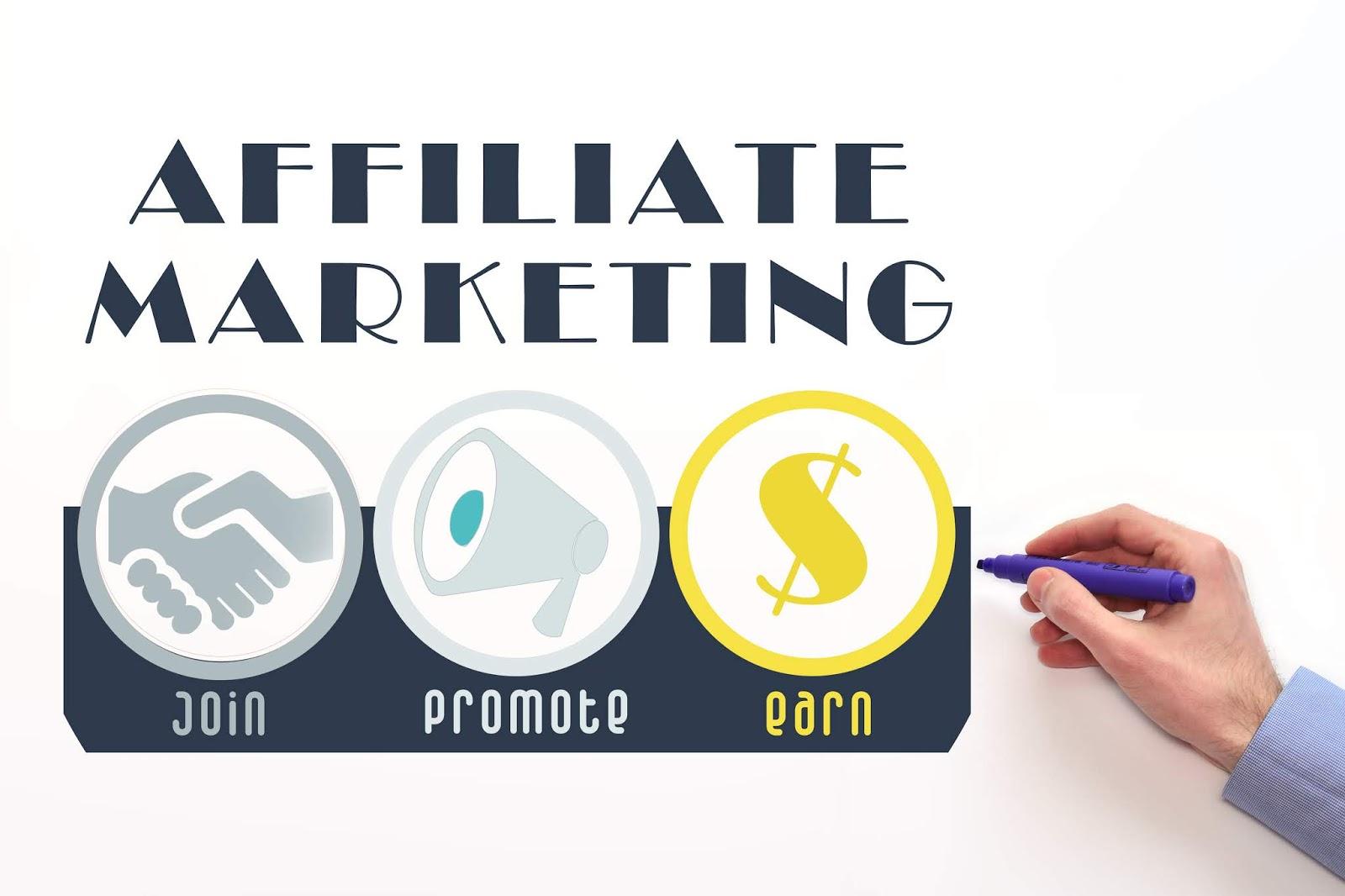 Affiliate Marketing क्या है और इससे पैसे कैसे कमाए? Affiliate Marketing Hindi Main: For Beginners