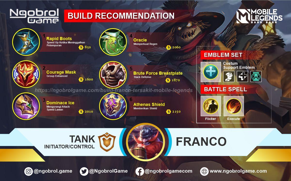 Build Franco Savage Mobile Legends