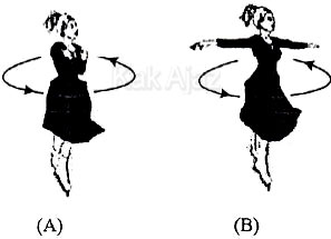 Momen inersia penari dengan tangan disilangkan dan direntangkan, jari-jari putar berbeda, soal Fisika UN 2017