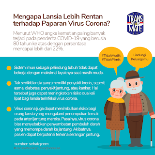 Pilihanku Tidak Mudik di Tengah Wabah Pandemi Covid-19