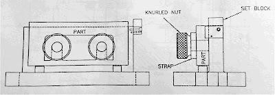 Angle plate fixture