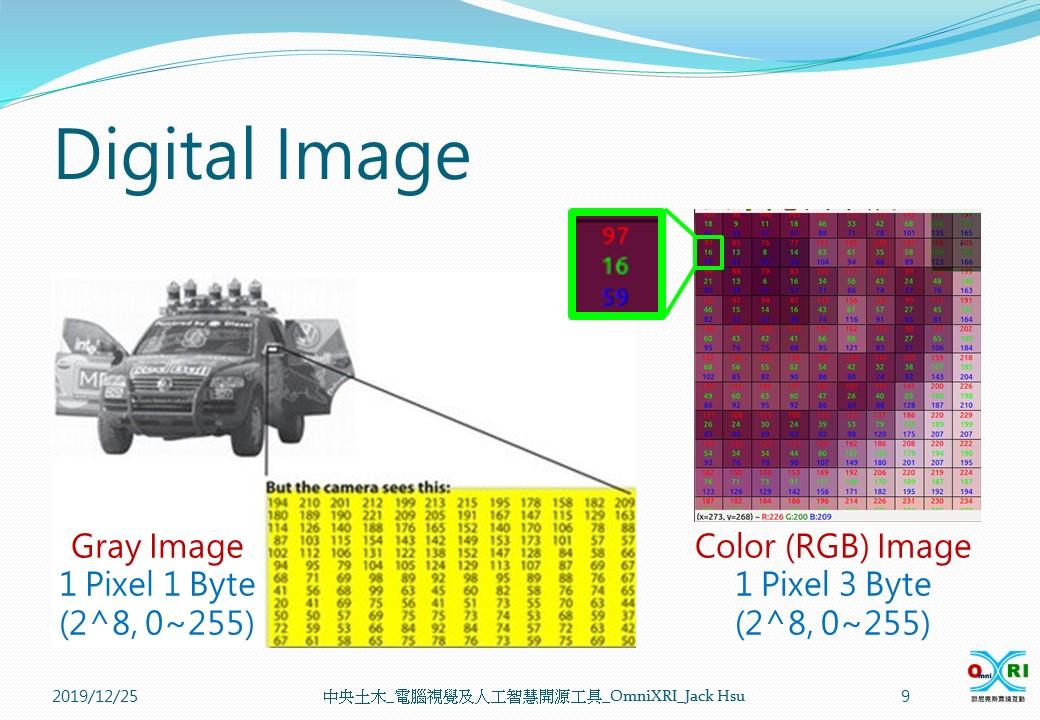 Image Processing_OmniXRI