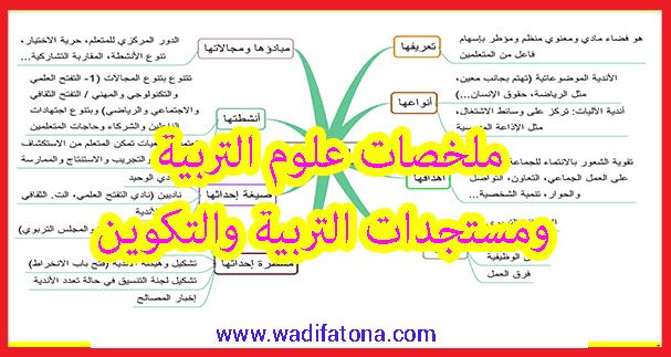 ملخصات علوم التربية ومستجدات نظام التربية والتكوين المغربي