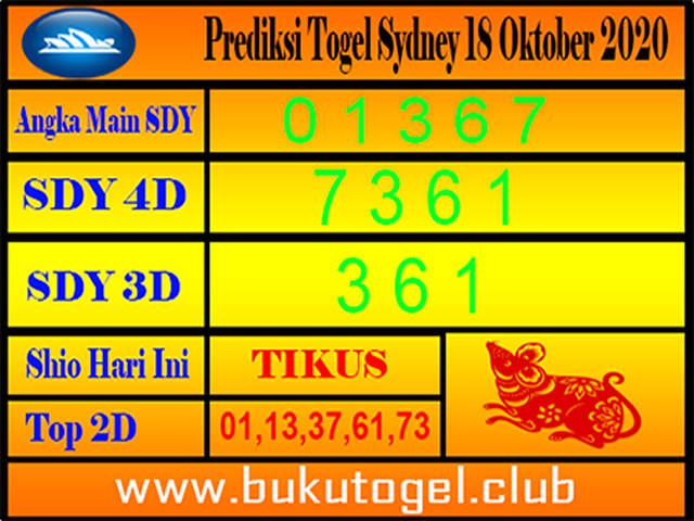 Kode syair Sydney Minggu 18 Oktober 2020 250