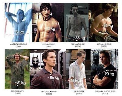 Christian Bale El Maquinista