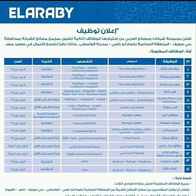 وظائف مجموعة العربي جروب لجميع التخصصات اغسطس 2019