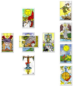 how to read aquarian tarot cards celtic cross