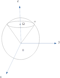 Cartesian coordinate system for a three-dimensional space