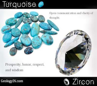 Find Your Birthstones And Get Interesting Facts About Them II