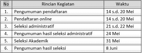 jadwal guru dan tenaga kependidikan MAN Insan Cendekia 2018-2019