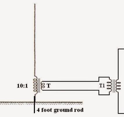 VE7SL - Steve - Amateur Radio Blog: The Low Noise Vertical
