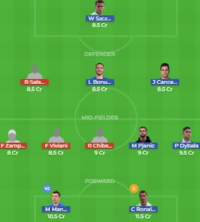 JUV vs FRO Dream11 Team Prediction | Juventus vs Frosinone: Lineup, Best Players