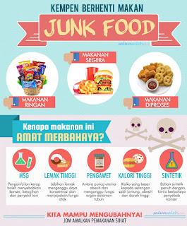 Petua dan Resepi Tambah Selera Makan Anak Memilih Makanan