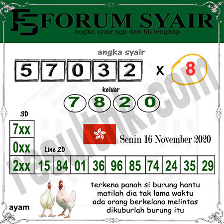 Forum Syair HK Senin 16 November 2020