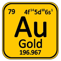 gold simbol in periodic table