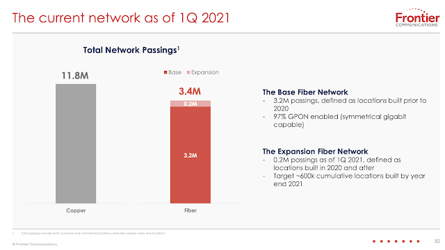 Frontier emerges from Chapter 11 and sets sights on fiber expansion