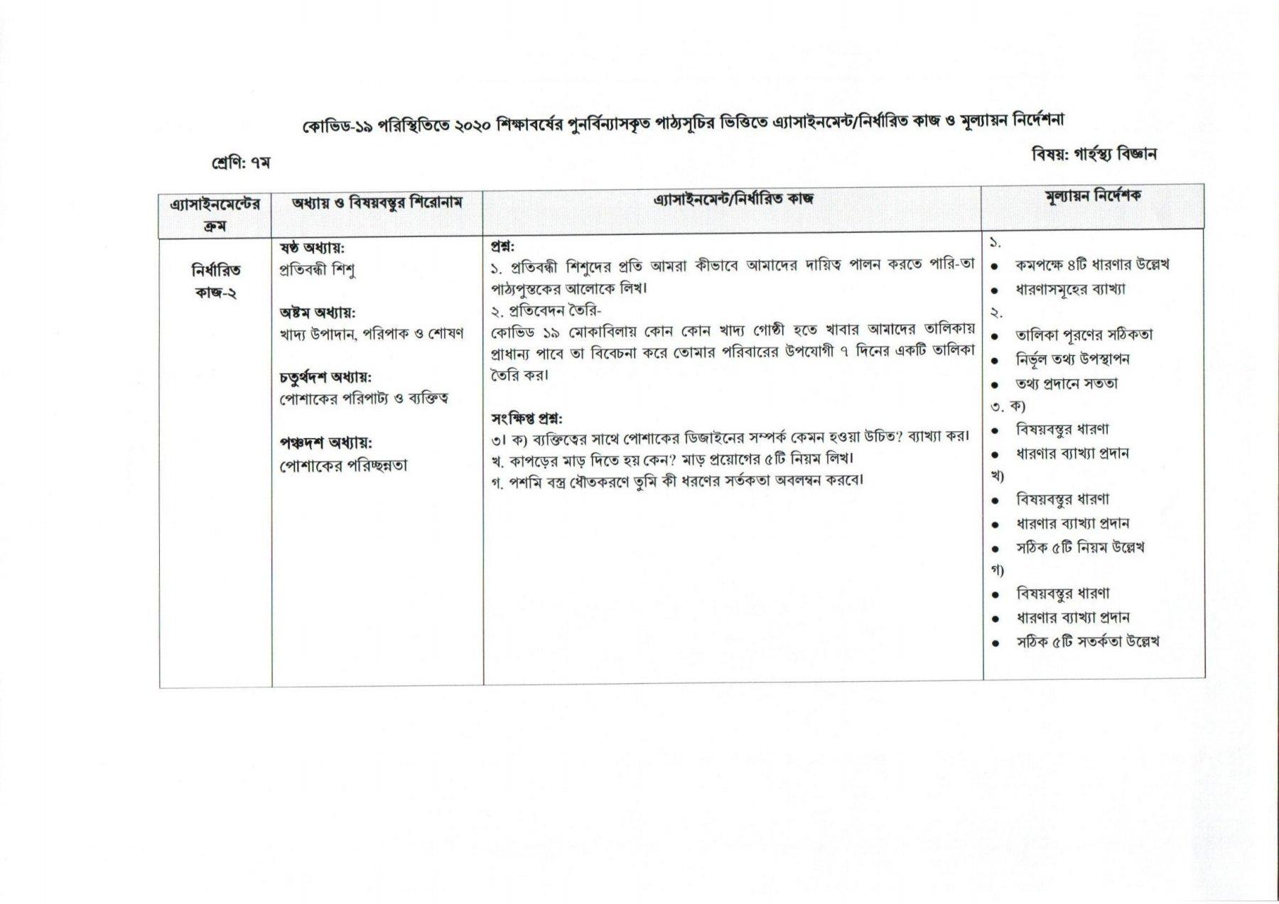ষষ্ঠ সপ্তাহের সপ্তম/৭ম শ্রেণির গার্হস্থ্য বিজ্ঞান এসাইনমেন্ট  প্রশ্ন ও সমাধান
