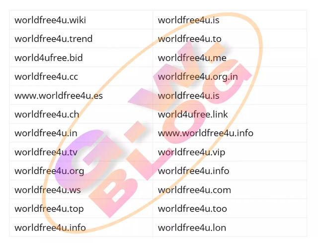 WorldFree4u 2020 - Download 300MB Bollywood HD 10 Dubbed Movies
