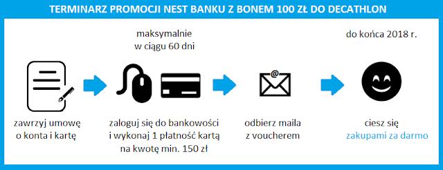Terminarz promocji Nest Banku z voucherem 100 zł do Decathlon