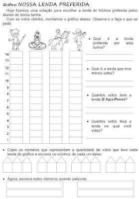 Gráfico NOSSA LENDA PREFERIDA