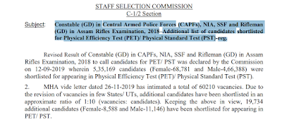 SSC GD 2019 Additional Candidates Qualified For PET/PST