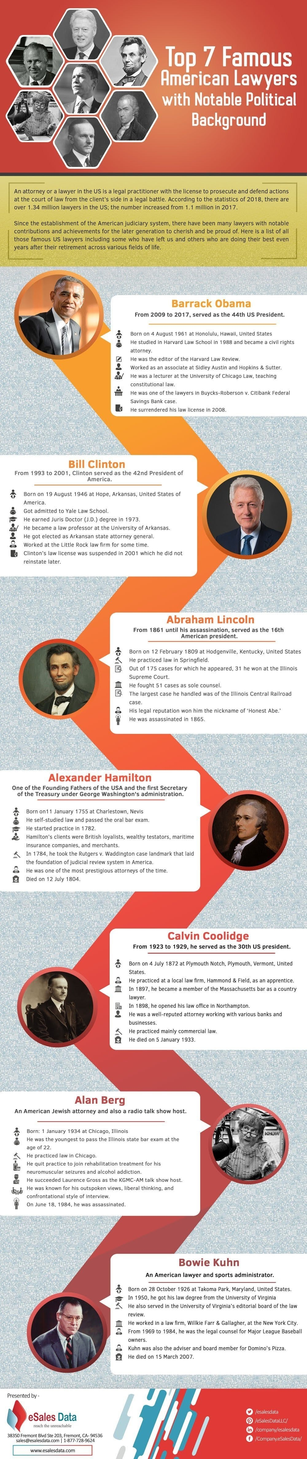 7 Famous American Lawyers With Notable Political Background #infographic