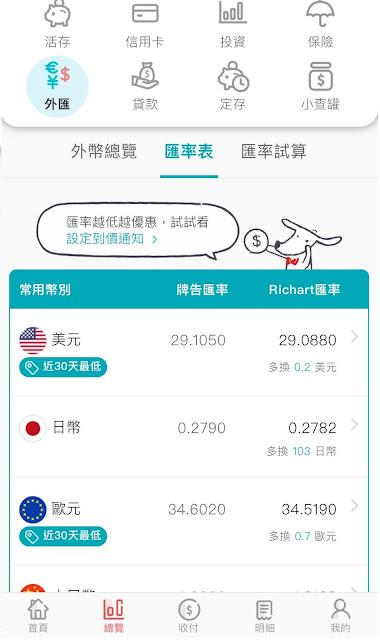 『教學|分享』臺新銀行 手機操作Richart換匯美元*懶人包整理