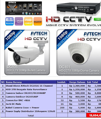 CCTV Wifi Terbaik
