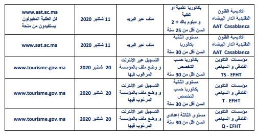 المباريات المعلن عنها إلى حدود 31 ماي 2020