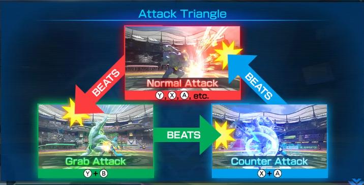 Triângulo de Ataque Pokken