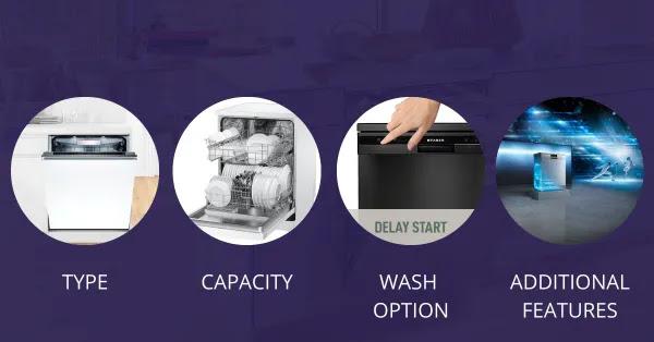 Buying Guide - Best Dishwasher