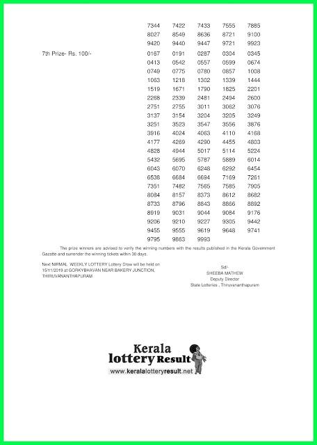 Kerala Lottery Result 08-11-2019 Nirmal NR-146 Lottery Result keralalotteryresult.net -
