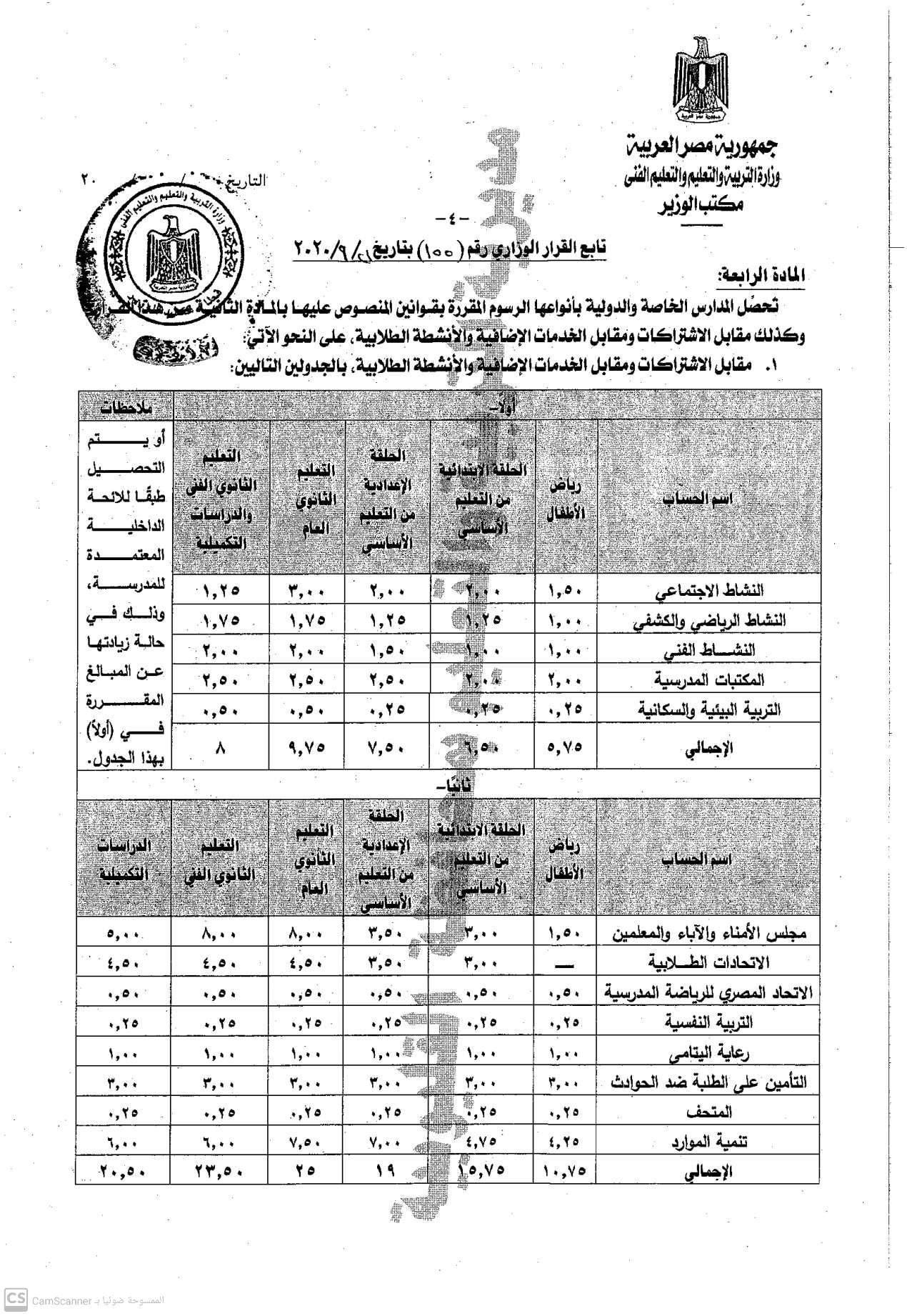 """رسميا.. المصروفات الدراسية للعام ٢٠٢١/٢٠٢٠.. من ٢٠٠ لـ ٥٠٠ جنية """"مستند"""" 4"""