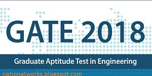 GATE Exam Admit Card 2018