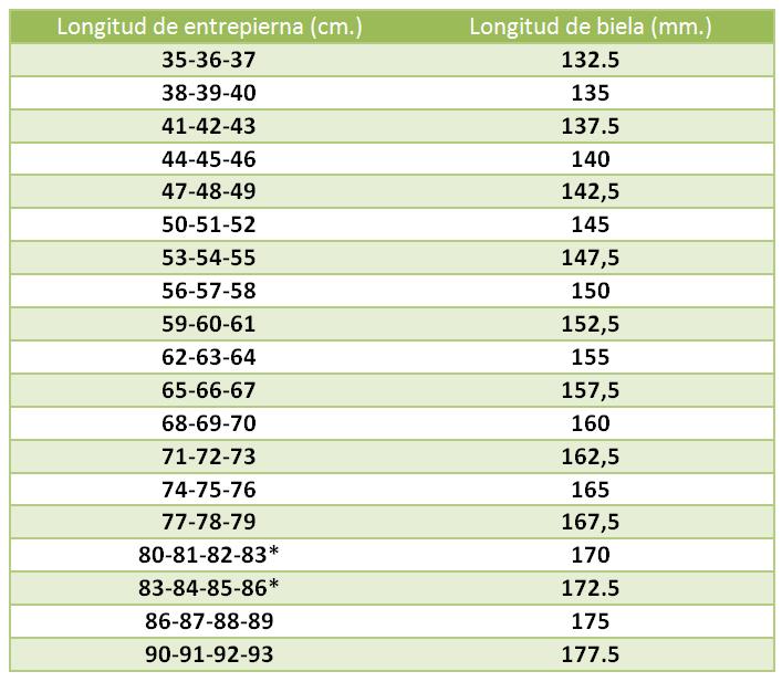 87a656ffb  las cifras que se repite en algunas medidas de entrepierna con dos medidas  de biela diferente