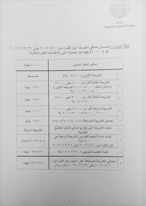 تعديل ضريبة المرتبات بعد اقرار الحد الادنى 6