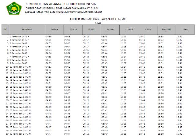 Jadwal Imsakiyah Ramadhan 1442 H Kabupaten Tapanuli Tengah, Sumatera Utara