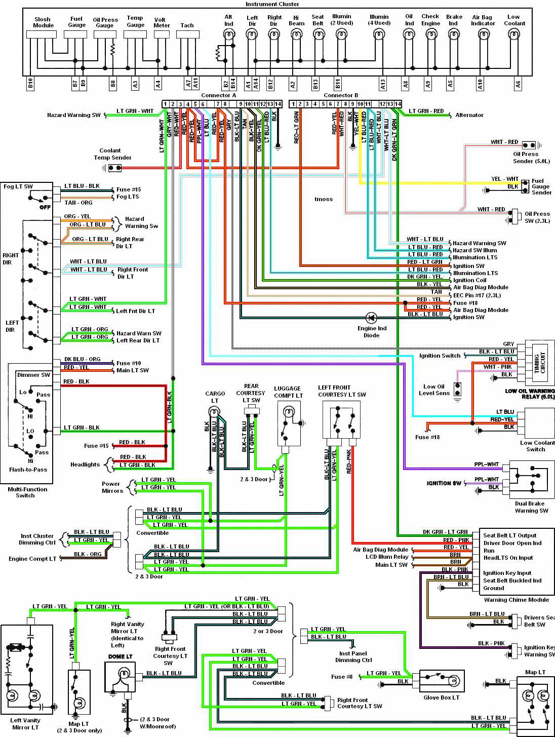 2006 Mustang Wiring Diagram - Center Wiring Diagram cup-housing -  cup-housing.iosonointersex.itiosonointersex.it