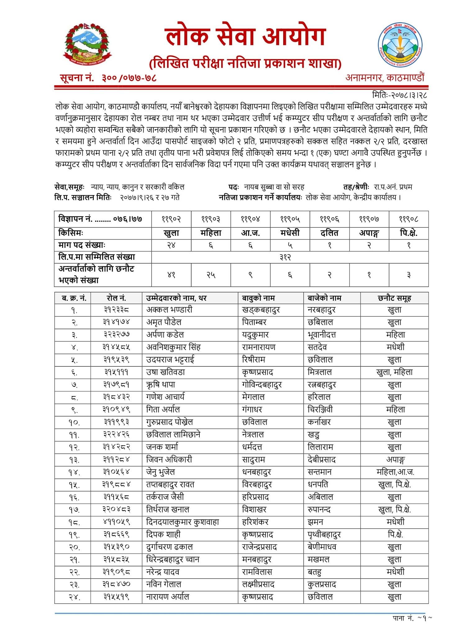 Lok Sewa Aayog Written Exam Result & Exam Schedule for NASU - Justice, Law and Public Prosecutor.