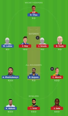 NMG vs DUR dream 11 team | DUR vs NMG